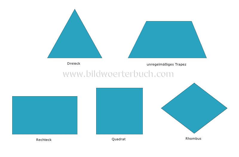 Wissenschaft :: wissenschaftliche Symbole :: geometrische Formen :: Vielecke Bild - Bildwörterbuch