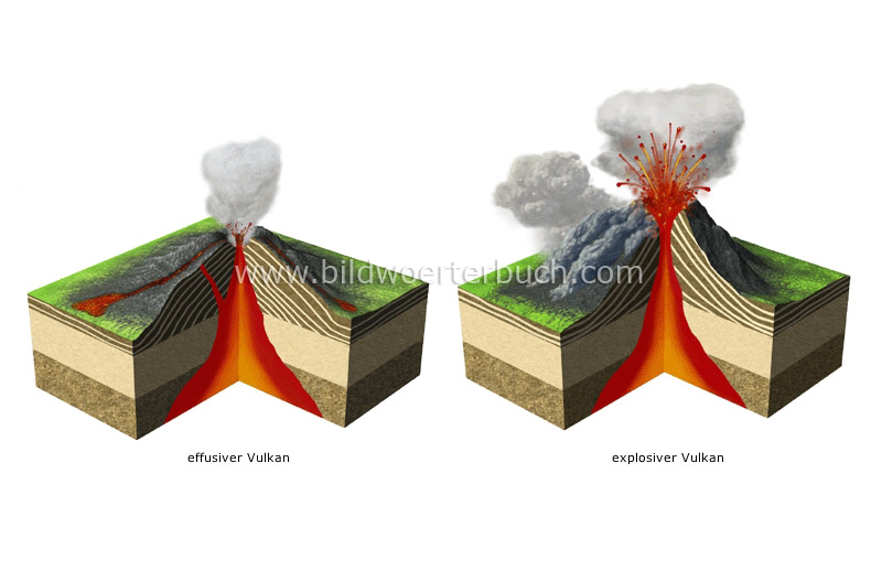 examples of volcanoes image