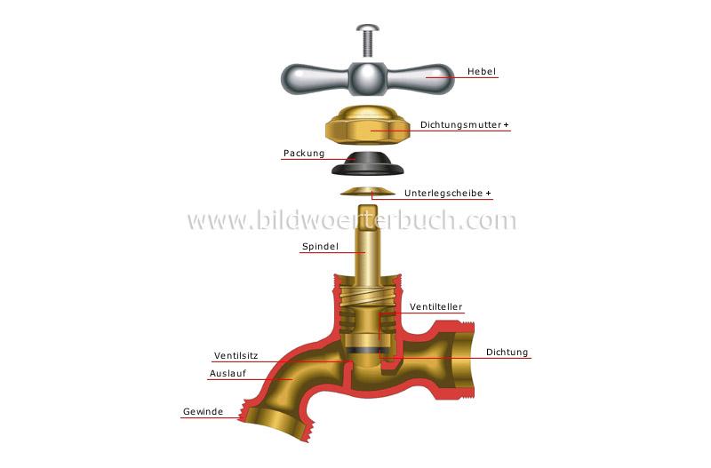 haus  sanitärinstallation  armaturen  ~ Wasserhahn Dict