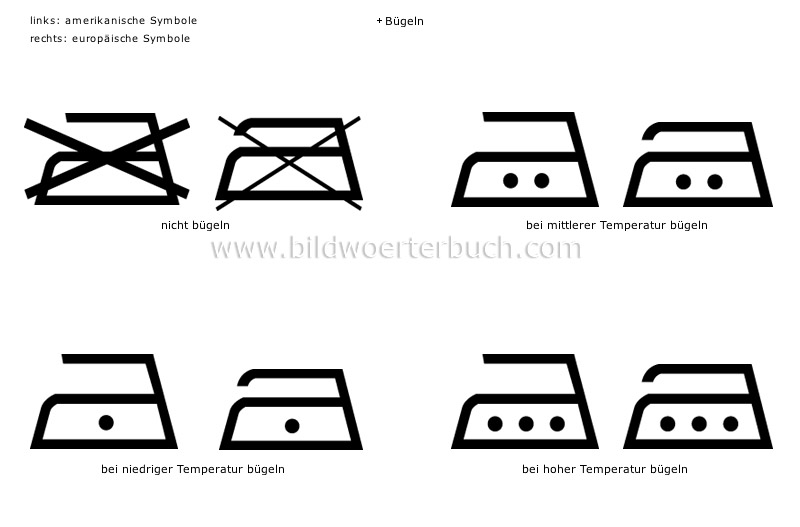kleidung wasch und pflegesymbole bild bildw rterbuch. Black Bedroom Furniture Sets. Home Design Ideas