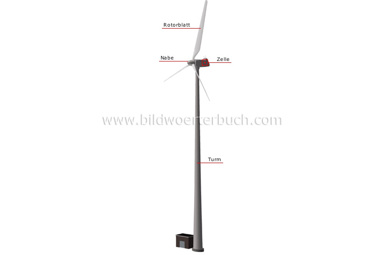 horizontal-axis wind turbine image