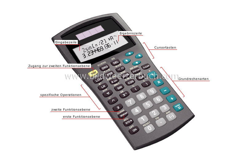 scientific calculator image