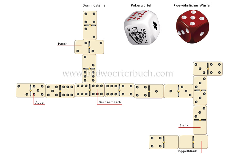 dice and dominoes image