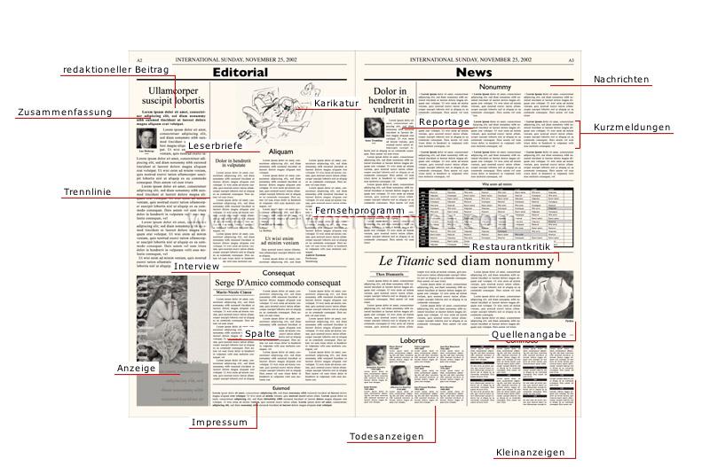 Zeitung - Bildwörterbuch